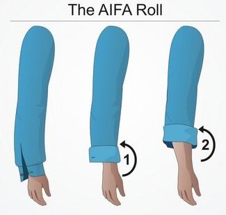 Kiểu AIFA